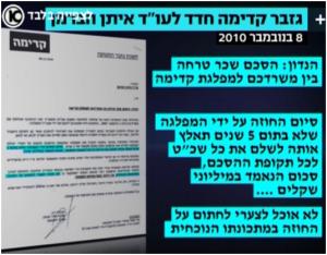 מכתבו של איציק חדד לעוד איתן הברמן